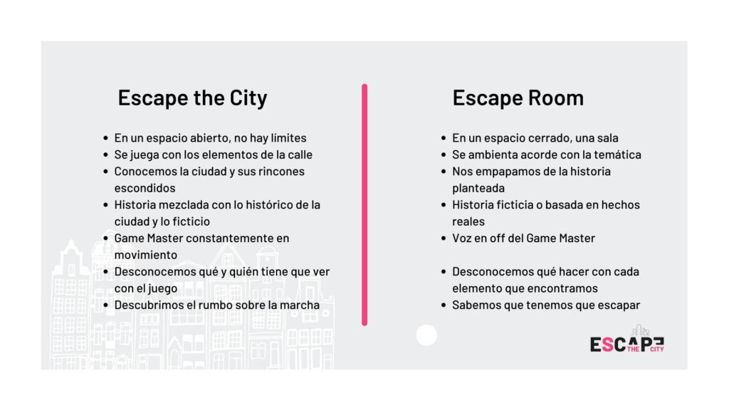 Escape Room vs Escape the City